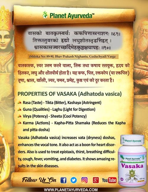 Classical Reference of Vasaka (Adhatoda vasica)