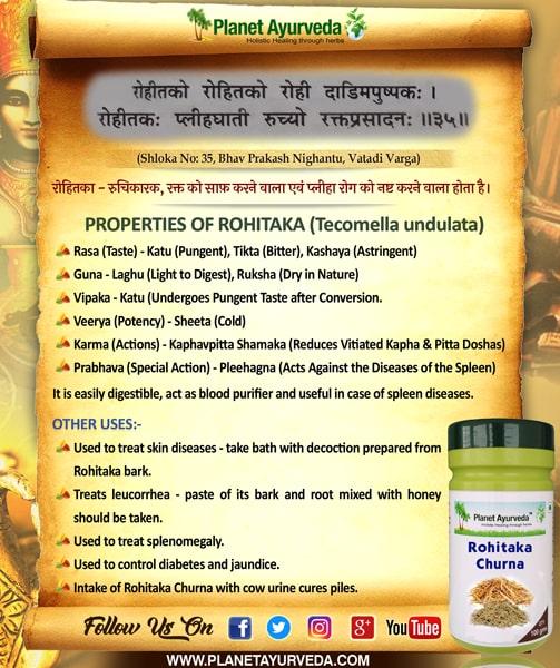 Classical Reference of Rohitaka